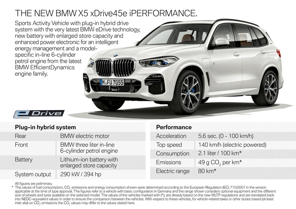 2021 BMW X5 Will Introduce Electric Version >> Introducing The Bmw X5 Xdrive45e Iperformance With 390 Hp 442 Lb Ft